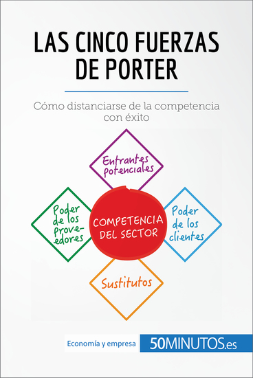 Las 5 fuerzas de Porter - Cómo distanciarse de la competencia con éxito - cover