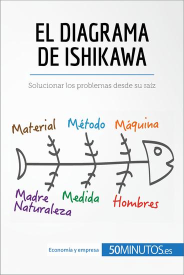 Ishikawa diagrama espanol pictures to pin on pinterest for Pinterest en espanol
