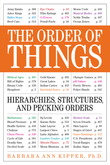 The Order of Things - Hierarchies Structures and Pecking Orders - cover