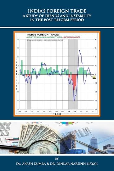 trend of industrialisation in india