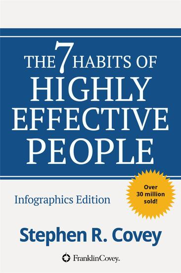 The 7 Habits of Highly Effective People - Powerful Lessons in Personal Change - cover