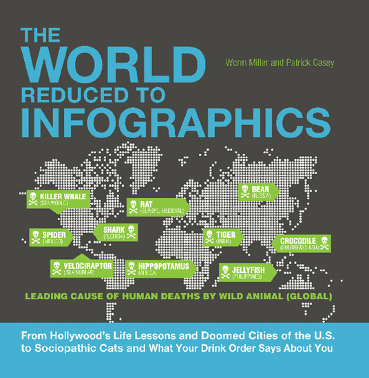 The World Reduced to Infographics - From Hollywood's Life Lessons and Doomed Cities of the US to Sociopathic Cats and What Your Drink Order Says About You - cover