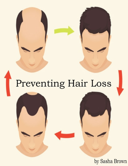 Preventing Hair Loss - cover