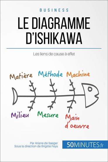 Le diagramme d'Ishikawa - Les liens de cause à effet - cover
