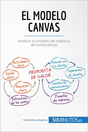 El modelo Canvas - Analice su modelo de negocio de forma eficaz - cover