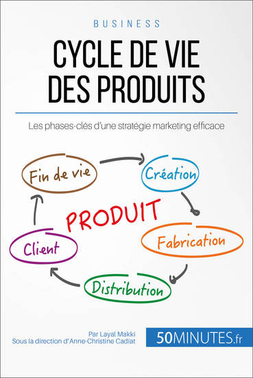 Cycle de vie des produits - Les phases-clés d'une stratégie marketing efficace - cover