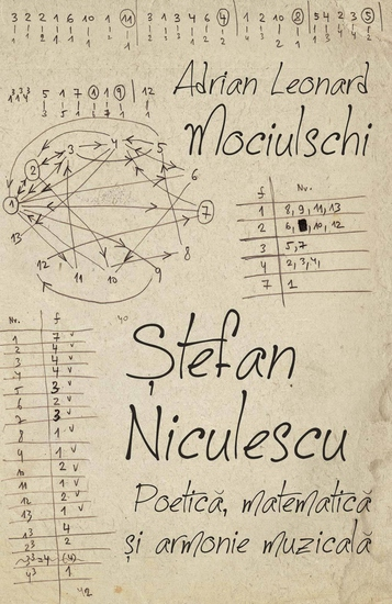 Stefan Niculescu Poetica matematica si armonie muzicala - cover
