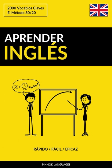Aprender Inglés - Rápido Fácil Eficaz - 2000 Vocablos Claves - cover