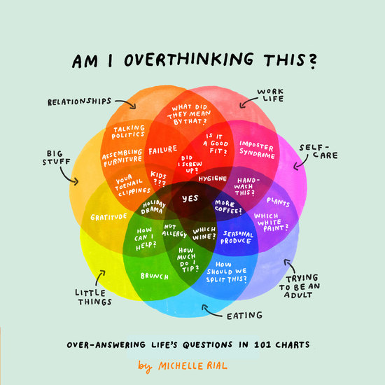 Am I Overthinking This? - Over-answering life's questions in 101 charts - cover