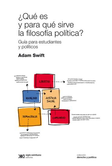 ¿Qué es y para qué sirve la filosofía política? - Guía para estudiantes y políticos - cover