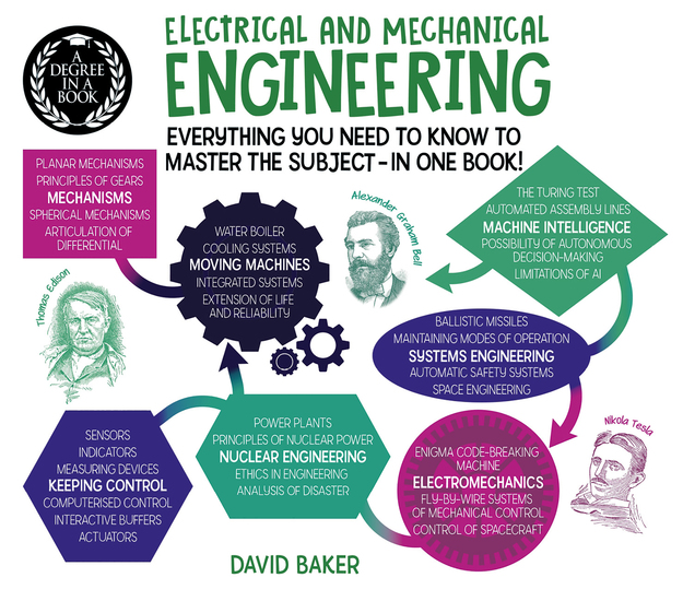 A Degree in a Book: Electrical And Mechanical Engineering - Everything You Need to Know to Master the Subject - in One Book! - cover